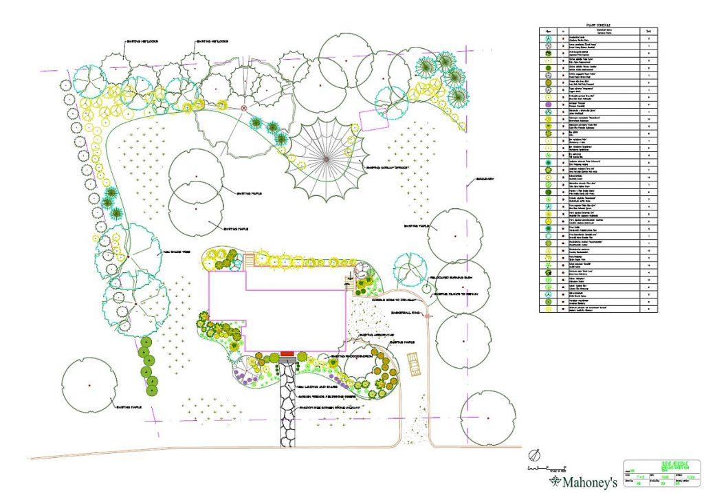 Design for semi rural holding in Massachusetts