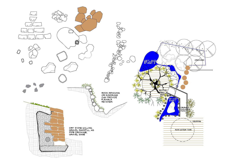 Professional Landscape Design Software Free Download