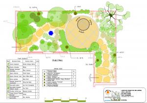 Create 3D movels from 2D gCADPlus landscape drawings