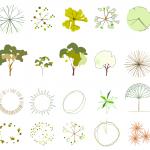 Landscape symbols