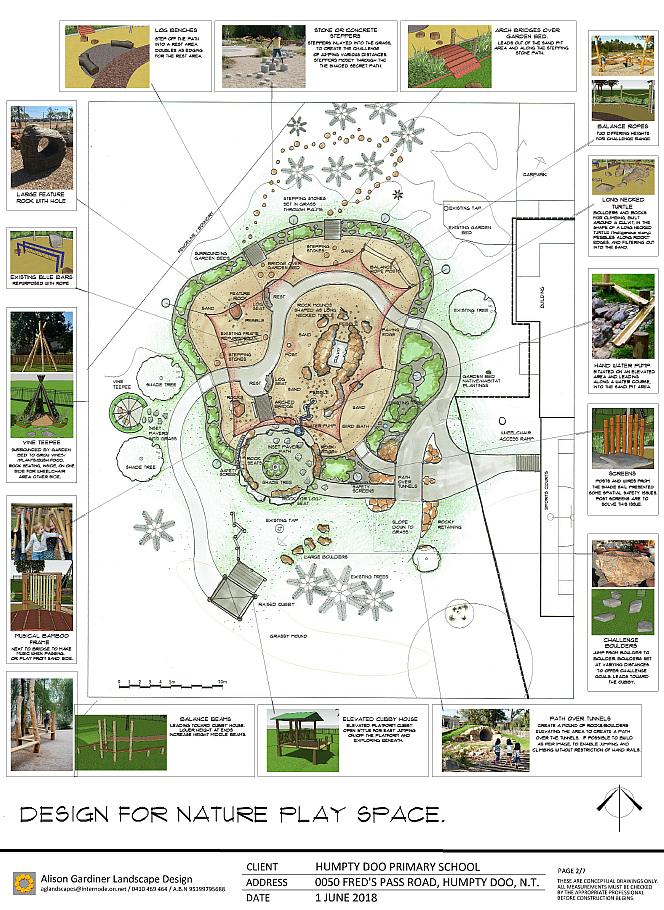 Landscape course