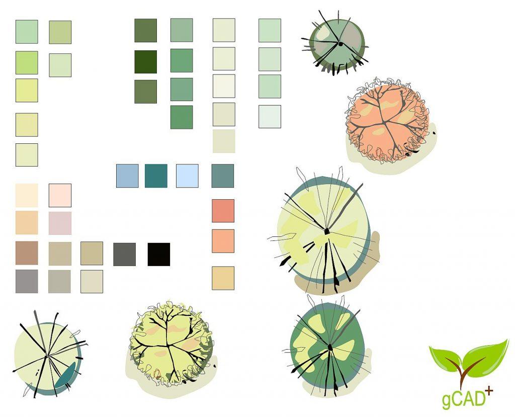 True color landscape symbols